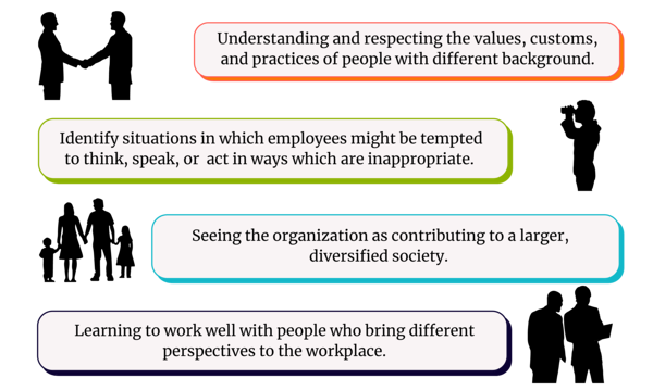 Creating an Ethical Workplace