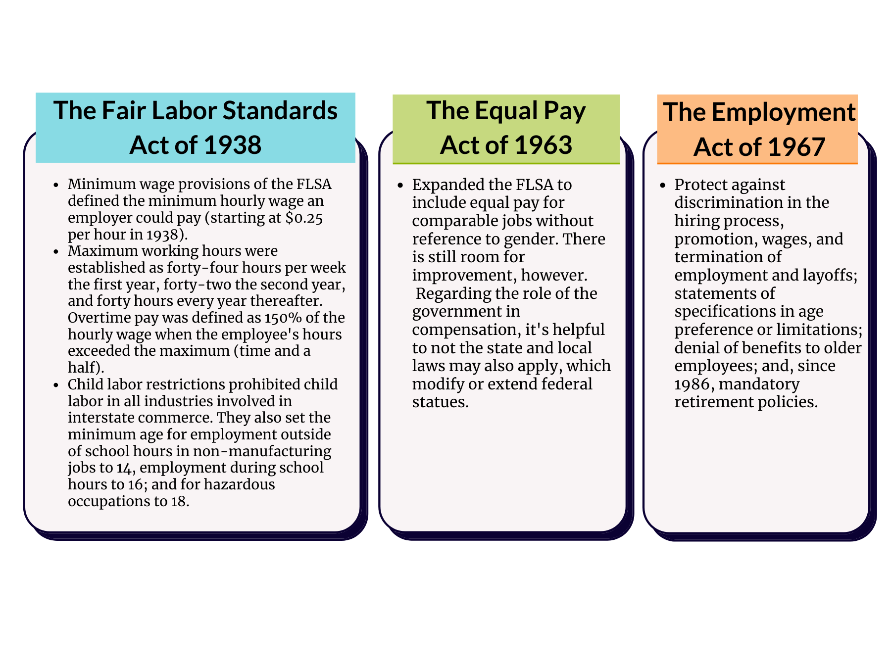 Establish a common understanding between the evaluator and evaluatee regarding work expectations; the work to be accomplished, and how that work is going to be evaluated. (6)